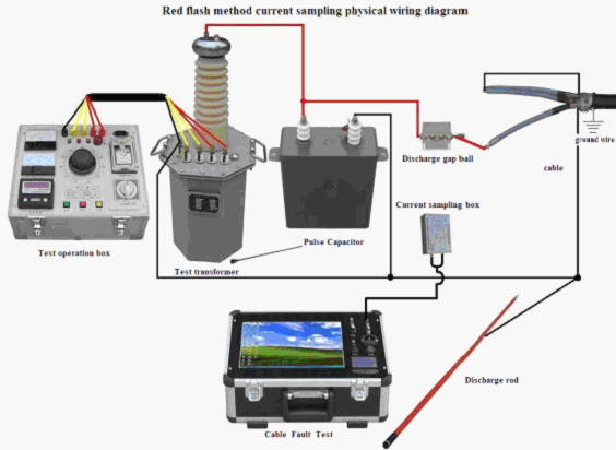 Intelligent Cable Fault Tester 19 on wiring diagram ac generator
